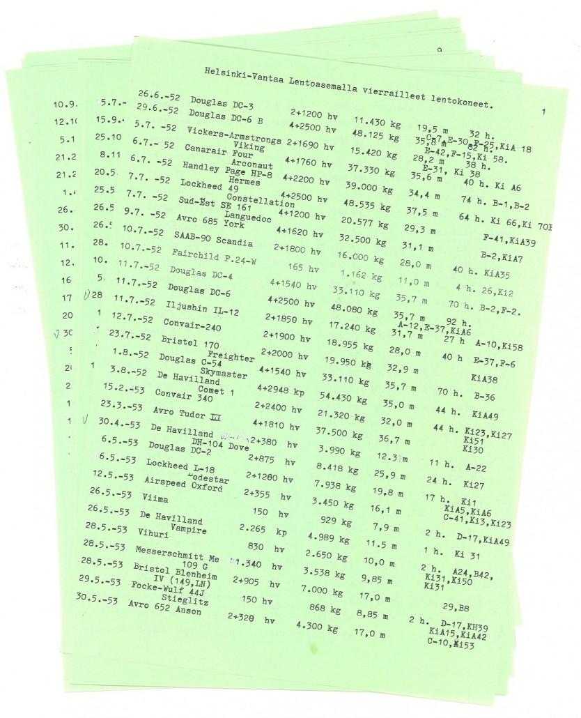 Paavo Saaren kuvakokoelmaan on tallentunut muun ohella vuosina 1952-1982 Helsingin lentoasemalla vierailleiden noin 400 eri konetyypin kirjo. Saari dokumentoi ja kuvasi pedanttiin tyyliin jokaisen konetyypin ensikäynnin EFHK:lla.