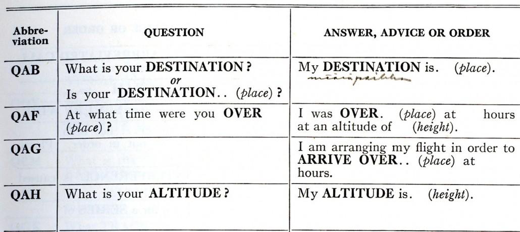 Kansainvälisiä sähköttäjien ilmailuliikenteessä käyttämiä kolmikirjaimisia Q-lyhenteitä.