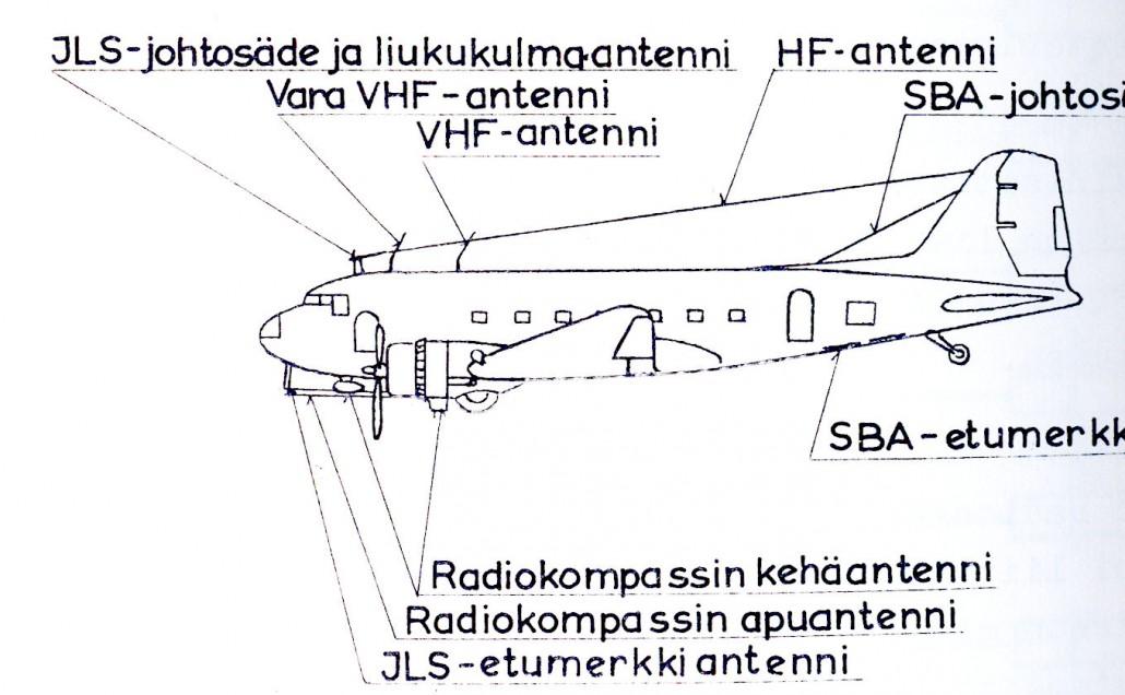DC-3 –koneessa HF-antenni oli yksilankainen antenni joka oli pingoitettu koneen katolle ohjaamon ja sivuvakaajan välille. Kaavio: DC-3 –huoltokäsikirja